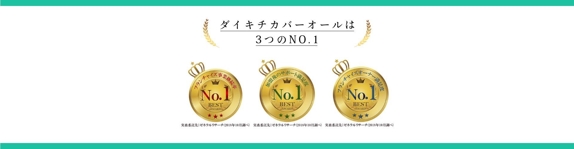 ダイキチカバーオールは3つのNo.1